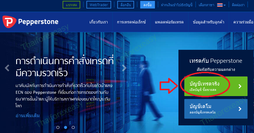 Ease of forex availability thailand