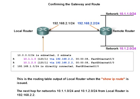 Pengertian dan Struktur Pengalamatan Jaringan IPv4 (IP versi 4) 15_