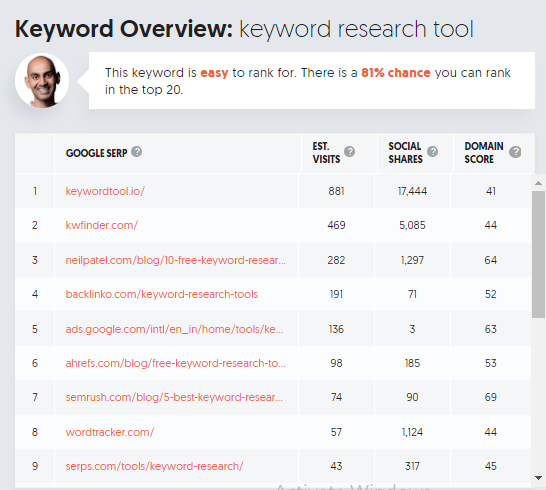 free-keyword-research-tool