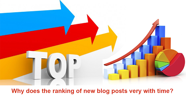 Why does the ranking of new blog posts very with time?