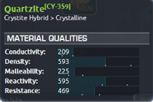 Firefall Crafting Guide