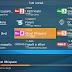 تحميل تطبيق Perfect Player IPTV للاندرويد أفضل تطبيق لتشغيل ملفات IPTV على android