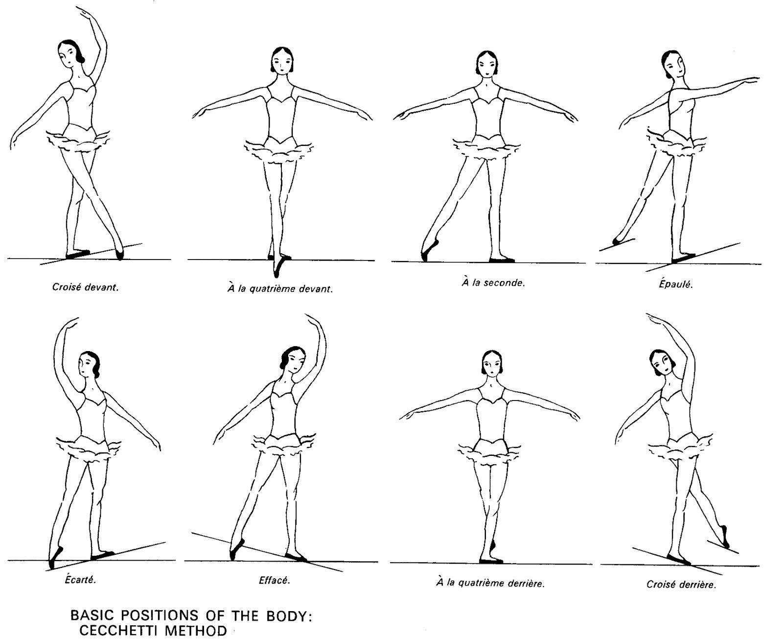 ballet dance moves ballet dance moves diagram