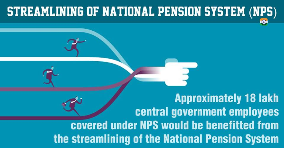 National Pension System-NPS-Central-Government-Employees