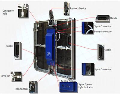 cung cấp lắp đặt màn hình led tại tỉnh quảng trị