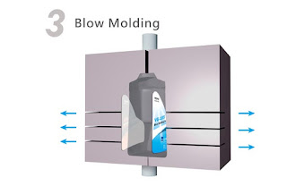 synthetic pp paper blow molding