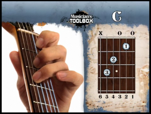 Body Posture And Finger Positions For Guitar Learn Guitar Learn