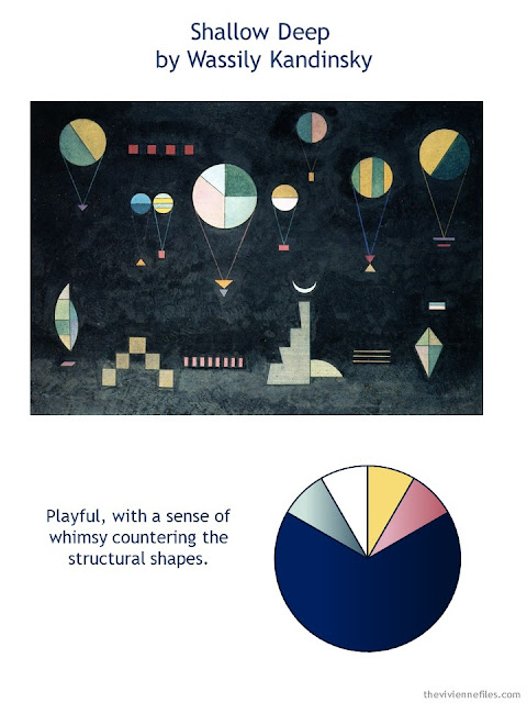 Shallow Deep by Wassily Kandinsky with style guidelines and color palette