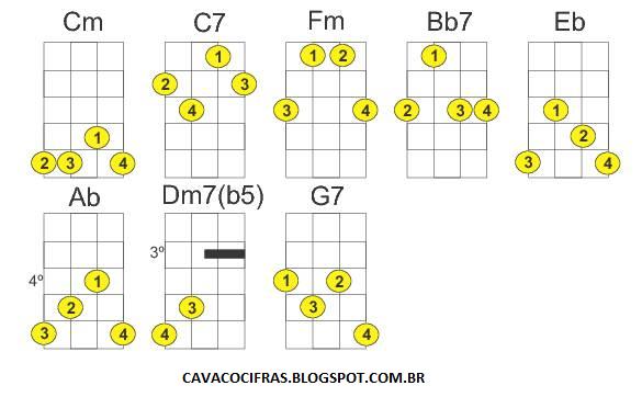 e51ec8322f547 Cavaco Cifras  Sequência de Acordes Menores