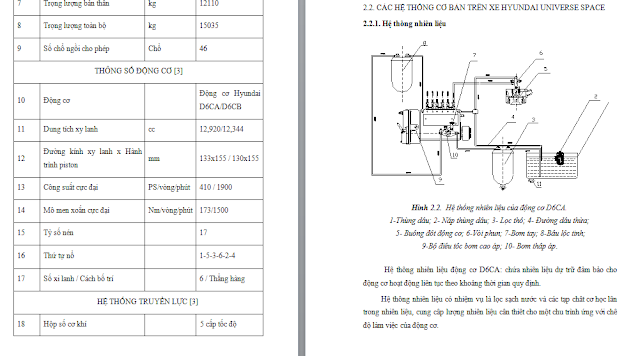 Đồ án khảo sát hệ thống điện thân xe Hyundai
