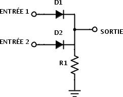 Porte OU à base de 2 diodes et une résistance