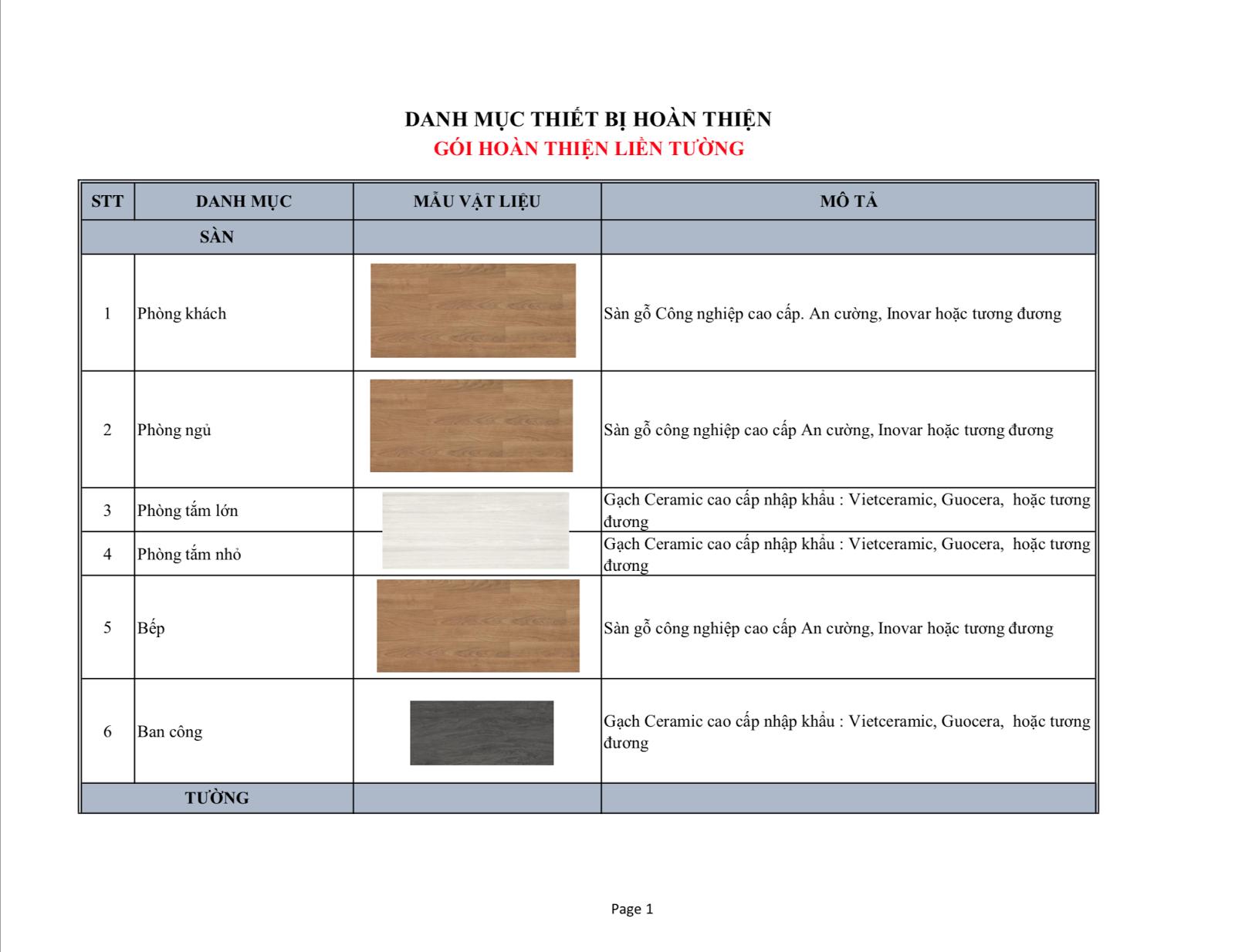 Danh mục vật liệu bàn giao chung cư Hinode City