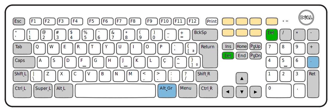 Learnings on Solaris™: Keyboard - Layouts