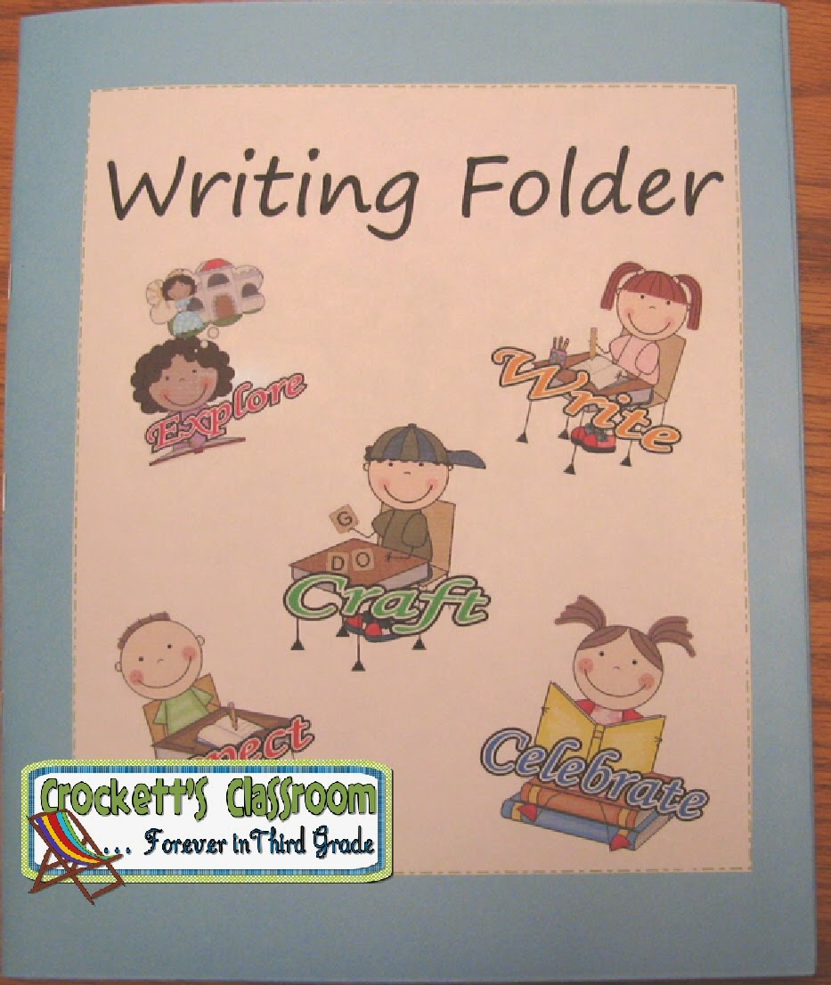 Writing folder, super easy way for kids to keep their papers organized as they write, revise, edit and publish their work.