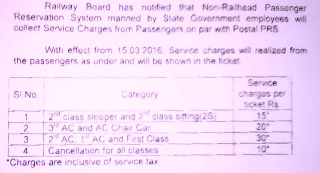 passenger reservation system