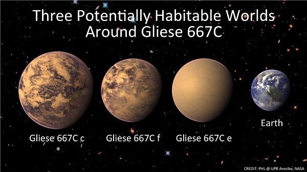 5 Planet yang Bisa Ditempati Manusia Jika Kiamat Terjadi