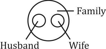 Quadrilateral Venn Diagram Parallelogram Diagram wiring