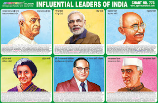 Influential Leaders Of India Chart