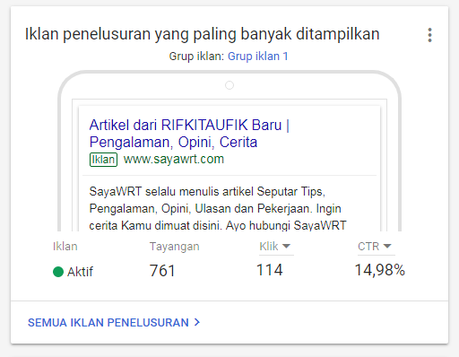 rifkitaufik, sayawrt, google ads, cara menulis artikel, cara pasang iklan google
