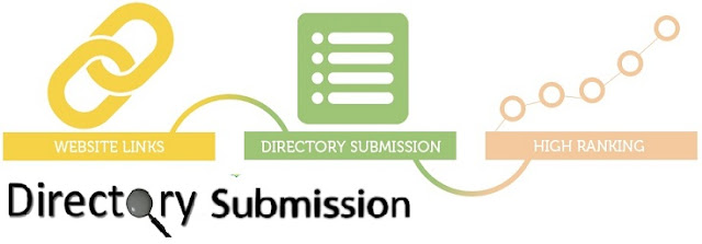 450 Directory Submission Sites List High PR of 2017