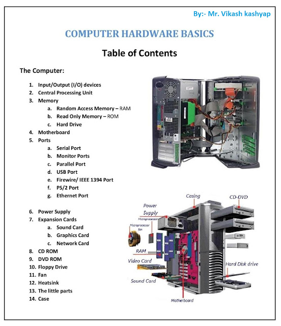 Computer Software And Hardware Knowledge: Basic of computer hardware