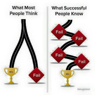 Warih Homestay - What Most People Think About Success And Failure