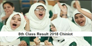 8th Class Result 2018 Chiniot Board PEC Announced Today - Check Online