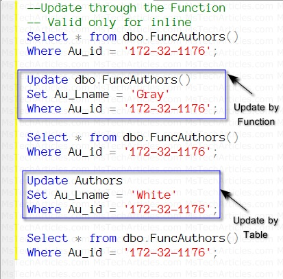 Update through In-Line Table-Valued function