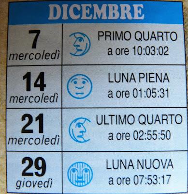 Lunario Dicembre 2016
