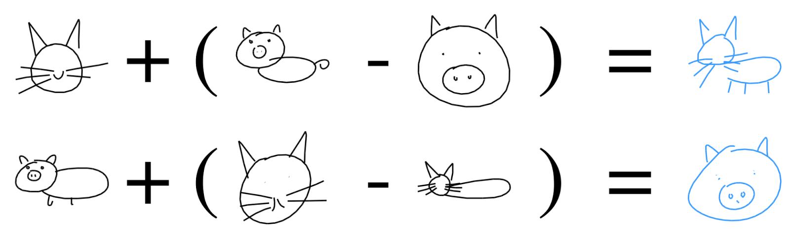 Google AI Blog: Teaching Machines to Draw