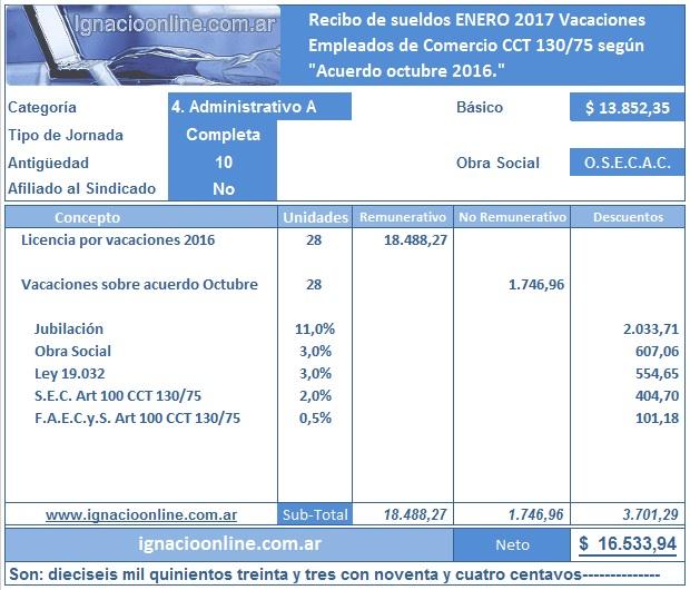 Empleados de Comercio: Liquidación de vacaciones 2017