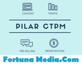 """<img src=""""Traffic.jpg"""" alt=""""Tips dan Tutorial Blogging: Siri Pilar CTPM(2)#Traffic"""">"""