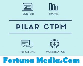 Tips dan Tutorial Blogging: Siri Pilar CTPM(2)#Traffic