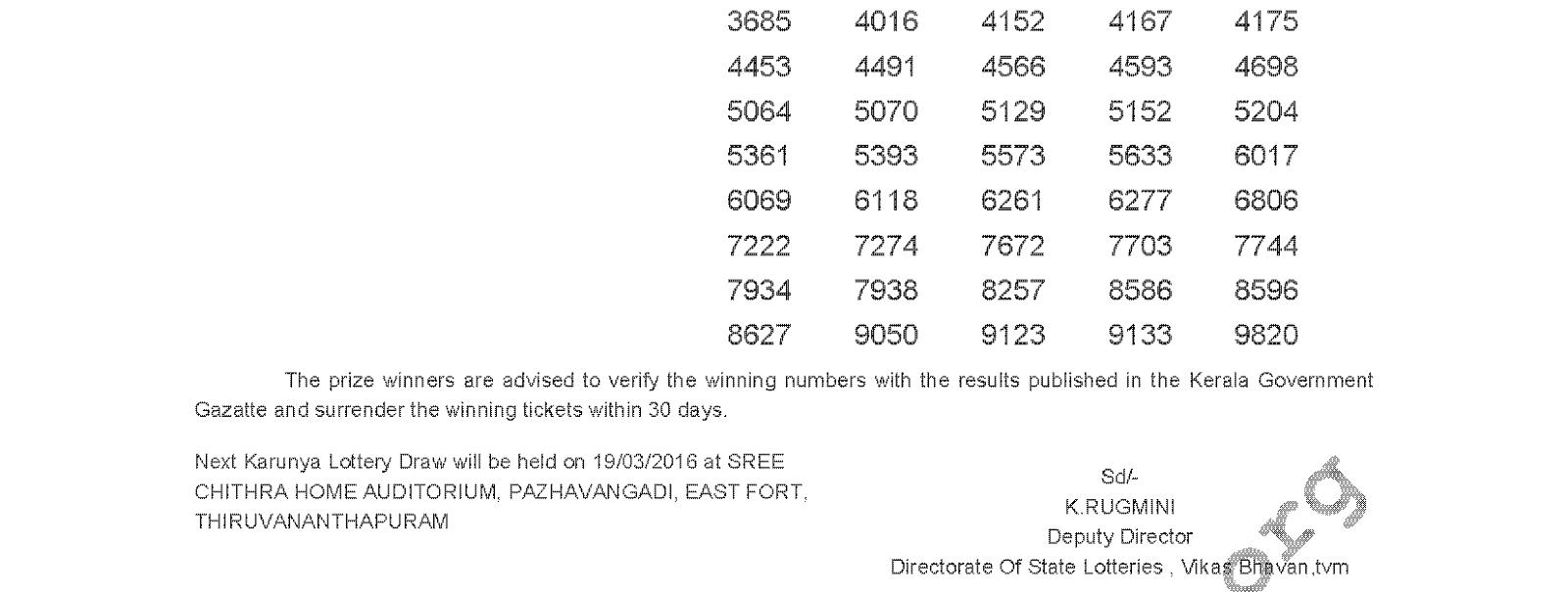 KARUNYA Lottery KR 232 Result 12-3-2016