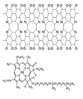 formula química melanina formula da clorofila