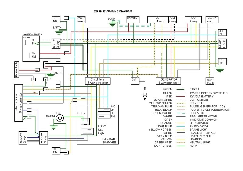 Download Citron Saxo Wiring Diagrams For Android Appszoom
