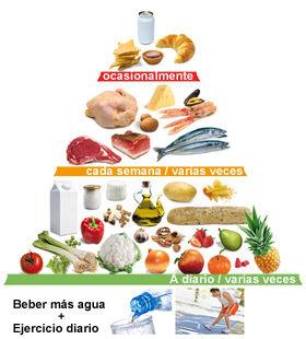 Ketogene und kohlenhydratarme Diäten – Pro & Contra