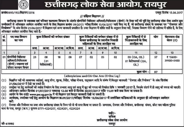 CGPSC Medical Officer Recruitment 2017 - 2018 In Homyo Pathi