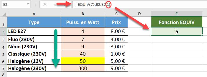 La fonction EQUIV argument Type égal à 1
