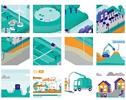 Illustratie uit De staat van ons water: rapportage over de uitvoering van het waterbeleid in 2015