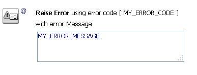 Java mon amour: Using Raise Error in OSB
