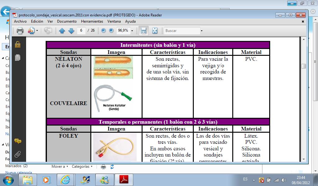 tipos de sondas nasogastricas pdf