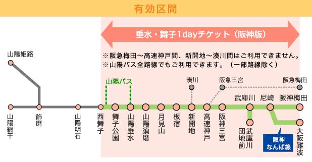 tarumimaiko_rosen2_%25E5%259E%2582%25E6%25B0%25B4-%25E8%2588%259E%25E5%25AD%2590-%25E9%2598%25AA%25E7%25A5%259E%25E7%2589%2588-神戶-神戶交通-優惠券-kobe-transport