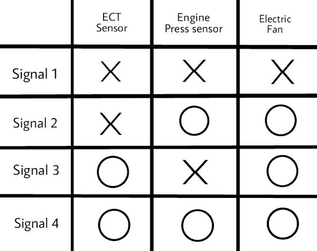 Cara kerja kipas listrik