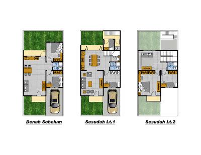 Desain Renovasi Rumah Minimalis Type 45