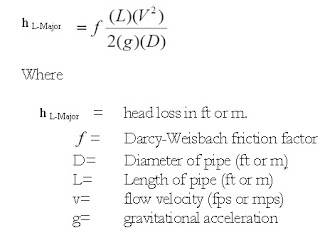 FRICTIONAL LOSS IN PIPE FLOW - Mechanical engineering
