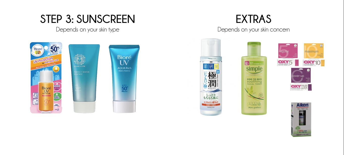 Skincare 101 Basic Skincare Routine Drugstore Version Iman Abdul Rahim