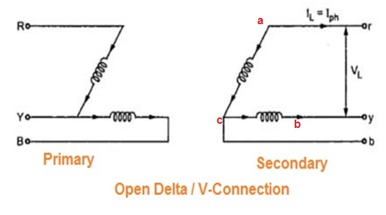 Open delta or v connection of transformer etrical as can be seen from the figure above one phase in open delta or v connection is missing then how can we deliver three phase power ccuart