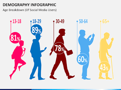 Menghitung Angka Kelahiran dan Angka Kematian | Geograph88