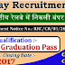 Central Railway Recruitment 2016- Group C(Cultural Quota) Posts